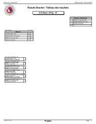 Results U15 - Judo Canada