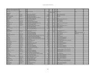 yo_walls_complete BL#1AC34C.xls COMPLETE LIST ... - SuperTopo