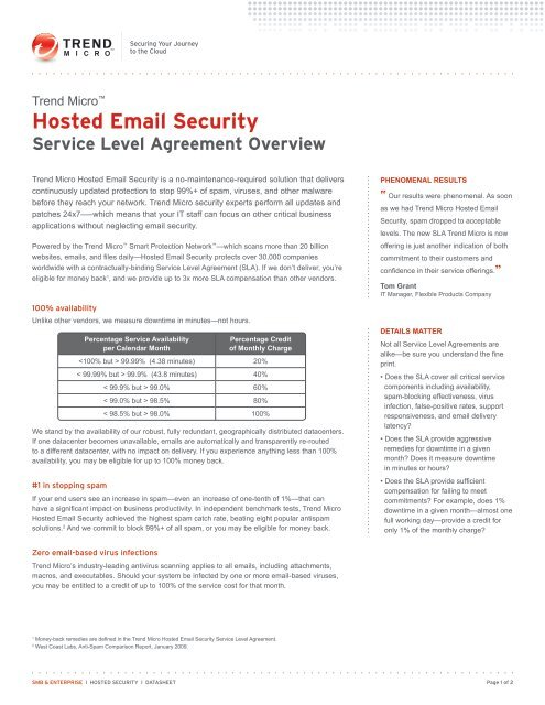 Hosted Email Security Service Level Agreement Trend Micro