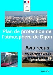 Plan de protection de l'atmosphère de Dijon Avis reçus