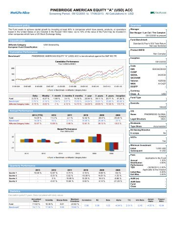 PineBridge American Equity Fund - MetLife Alico