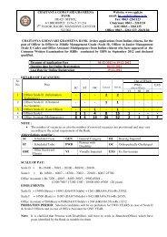 Chaitanya Godavari Grameena Bank Recruitment Notification
