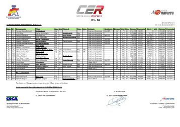 resultados primera carrera D3-D4 - Circuito de Navarra