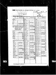 Umschlüsselungen - Schalter / Relais - Bosch Automotive Tradition - Seite 7