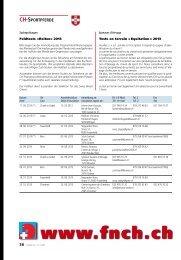 Tests en terrain équitation 2013 - Zuchtverband CH Sportpferde