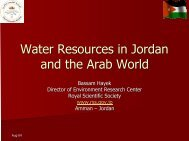 Environmental, water or food security in the Arab world with a focus ...