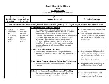 dissertation marking rubric Rubric for thesis, research manuscript texas a & m university – commerce, department of health & human performance – thesis grading rubric.