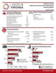 Commercial Business Development Pipeline - Loudoun County ...