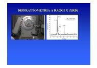 DIFFRATTOMETRIA A RAGGI X (XRD) - Studium