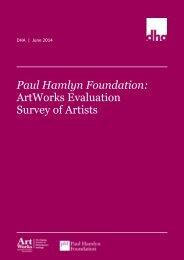 ArtWorks-Survey-of-Artists