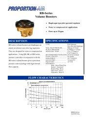 RB-Series Volume Boosters FLOW CHARACTERISTICS - Wiltec
