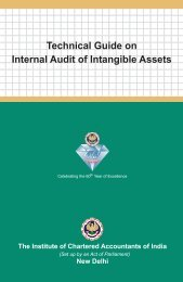 Technical Guide on Internal Audit of Intangible Assets - CAalley.com