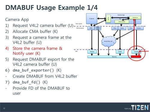 DMABUF Usage Example 1/4
