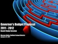 Budget - Study Session - January 24 2011.pdf - Moreno Valley ...