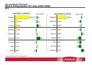 Export Import ranking1 - Ama-Marketing