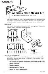 antenna mast-mount kit - Davis Instruments Corp.