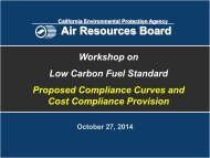 lcfs_compliance_curves_and_cost_containment_10232014_pres