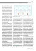 01-2014-Java_aktuell_Sonderdruck_Leon_Rosenberg-Einfach_skalieren - Seite 6