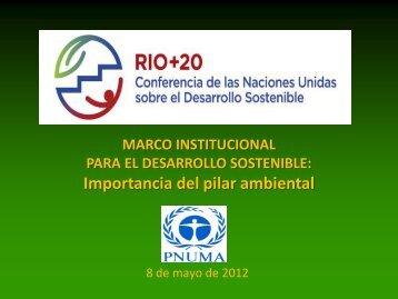 RIO+20 MIDS.pdf - CINU