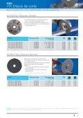 Catálogo 206 - Discos de corte, desbaste e POLIFAN - PFERD - Page 5