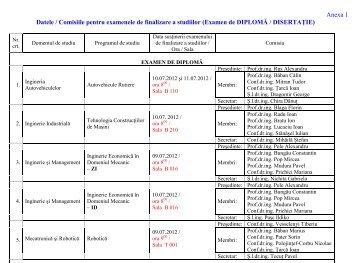 Anexa 1. Date, Comisii_Finalizare studii _ 05 iulie 2012.pdf