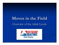Adult Moves in the Field Overview - Ice Skating Resources