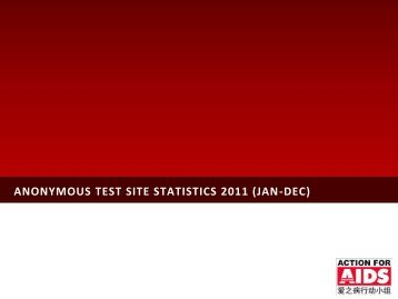 ANONYMOUS TEST SITE STATISTICS 2011 (JAN-DEC)