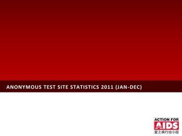 ANONYMOUS TEST SITE STATISTICS 2011 (JAN-DEC)