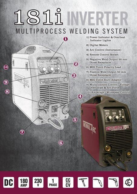Fabricator 181i - Mig Tig Arc Welding Supplies