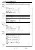 101年度腹膜透析評量作業評量標準表格 - 臺灣腎臟護理學會 - Page 5