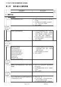 101年度腹膜透析評量作業評量標準表格 - 臺灣腎臟護理學會 - Page 7