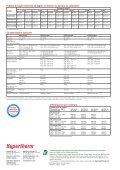 20091113030910Sistemi PowerMax A... - Macchine Taglio - Page 4