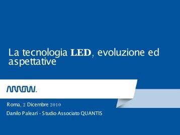 La tecnologia LED, evoluzione e aspettative - Tecnoimprese