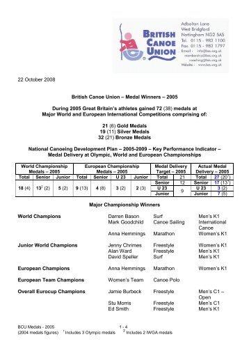GB Medals 2005 - British Canoe Union