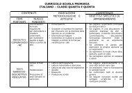 curricolo scuola primaria italiano – classi quarta e quinta contenuti ...