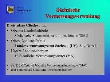 Reimann, Axel: Dokumentenmanagementsystem für die Unterlagen ...