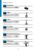 techn. Daten - Fws-moebel.de - Seite 6