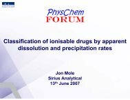 Classification of ionisable drugs by apparent dissolution and ...