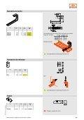 KTS. Sistemas de bandejas portacables ... - OBO Bettermann - Page 3