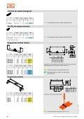 KTS. Sistemas de bandejas portacables ... - OBO Bettermann - Page 4