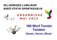 Tandem-Turnier Askö Steyr 2012 - Vereine