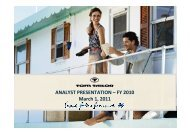 ANALYST PRESENTATION – FY 2010 March 1, 2011 - EQS Group AG