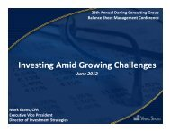 Investing Amid Growing Challenges - Darling Consulting Group