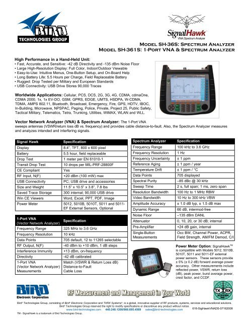 1-Port VNA & Spectrum Analyzer - Navair Technologies Inc