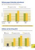 Kraftvoll mit Leichtigkeit - Bayer CropScience Deutschland GmbH - Seite 4