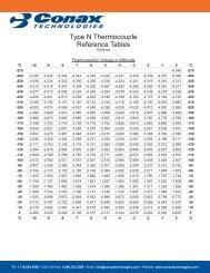 EMF Type K Thermocouple Fahrenheit - Conax Technologies