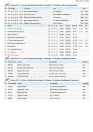 Saison 2011−12 / Herren / Kreisklasse A Gruppe 1 Chiemgau / 12 ...