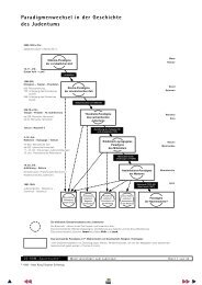 Paradigmenwechsel in der Geschichte des Judentums - KHA