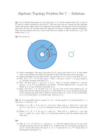 Algebraic Topology Problem Set 7 — Solutions - Neil Strickland