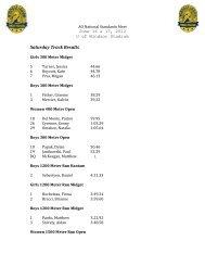 Saturday Track Results - Windsor Legion Track & Field Club